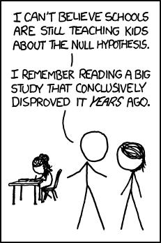 null-hypothesis.png